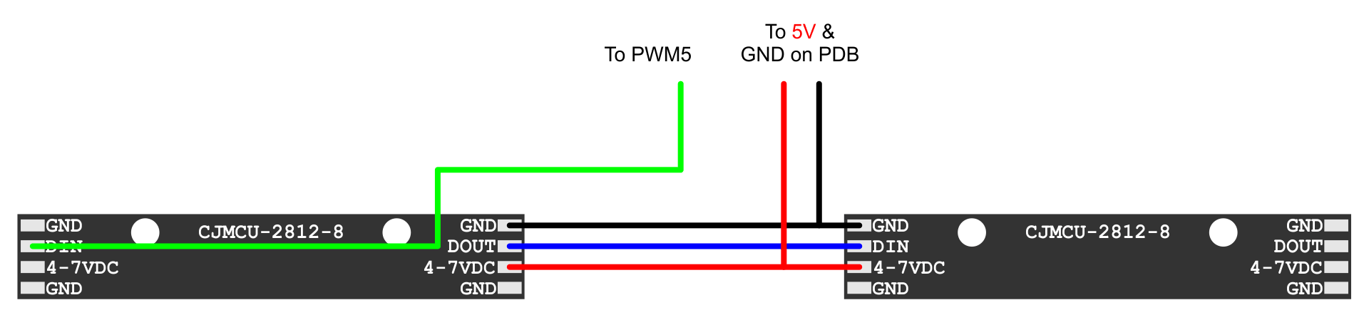 Image showing the wiring diagram for 2812 LED strips with an Omnibus F4 Pro